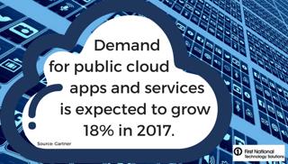 Cloud app growth (2).png