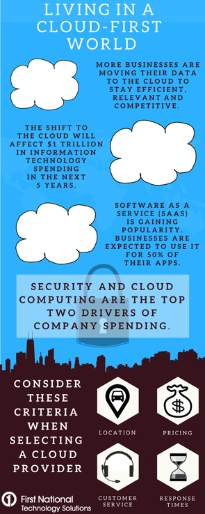 Cloud-First World Infographic.png