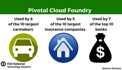 Pivotal Companies update.png