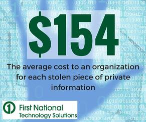Private Information Cost.jpg